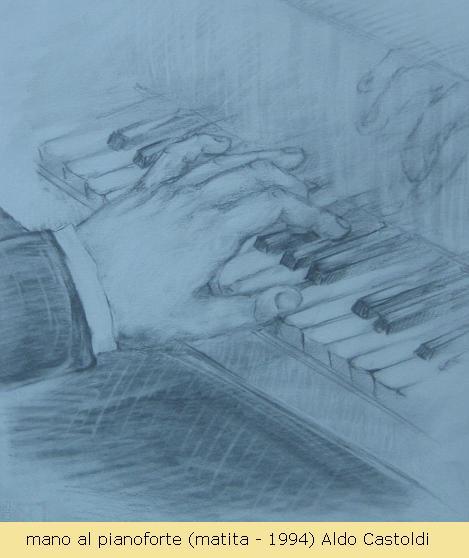 mano al pianoforte